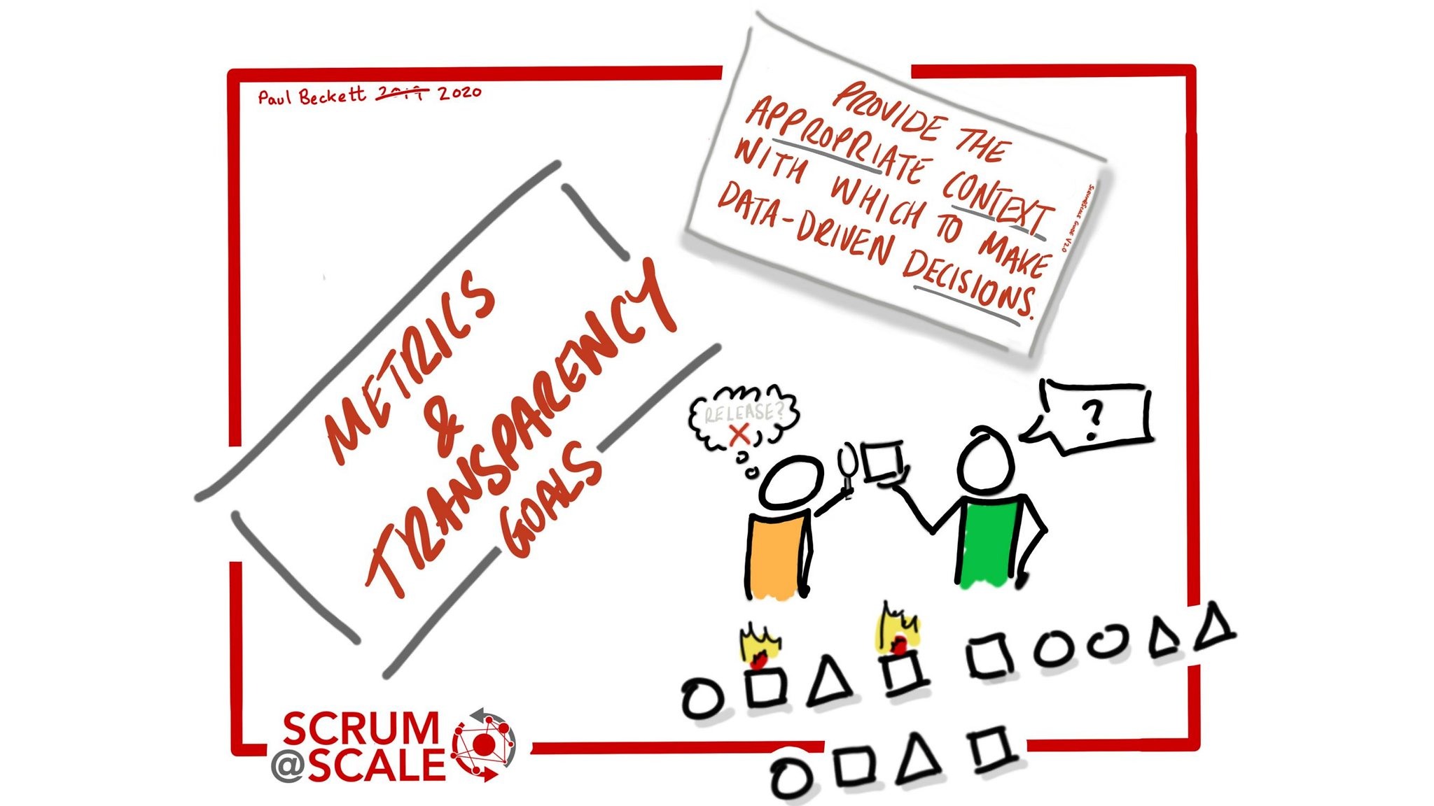 Appropriate Context | Goals of Metrics & Transparency - Scrum@Scale Component