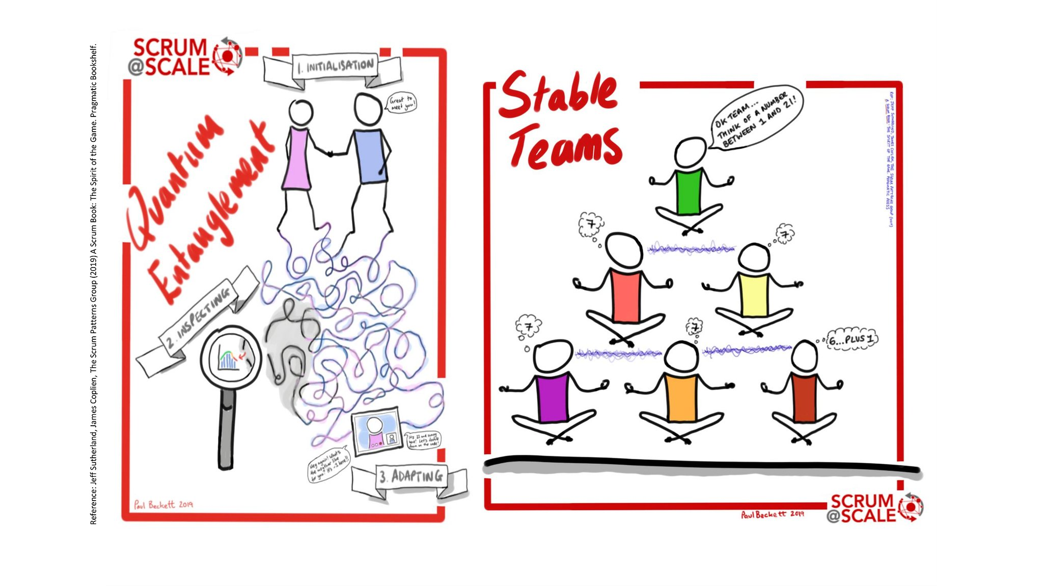Quantum Entanglement / Stable Teams - Recommended Scrum Patterns - Scrum@Scale