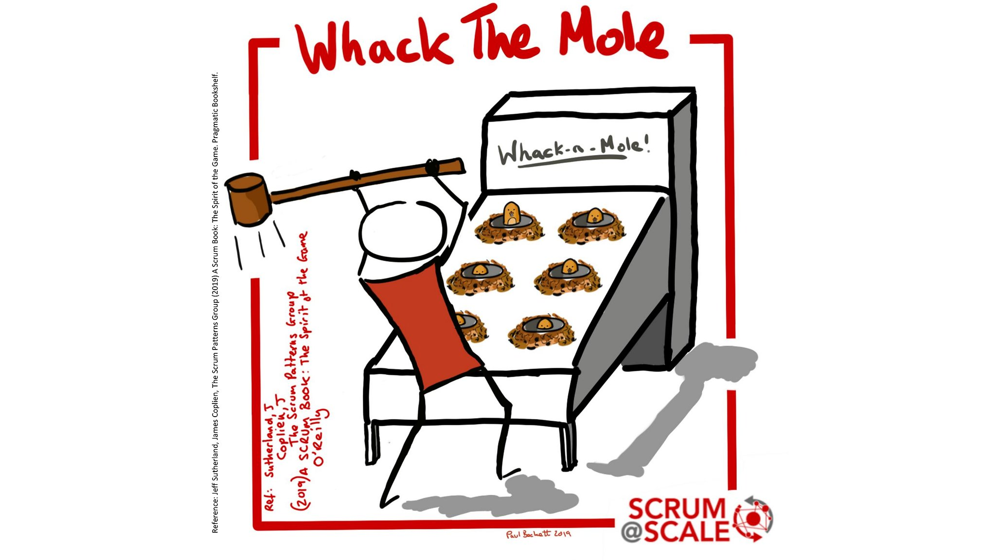 Whack The Mole - Recommended Scrum Patterns - Scrum@Scale