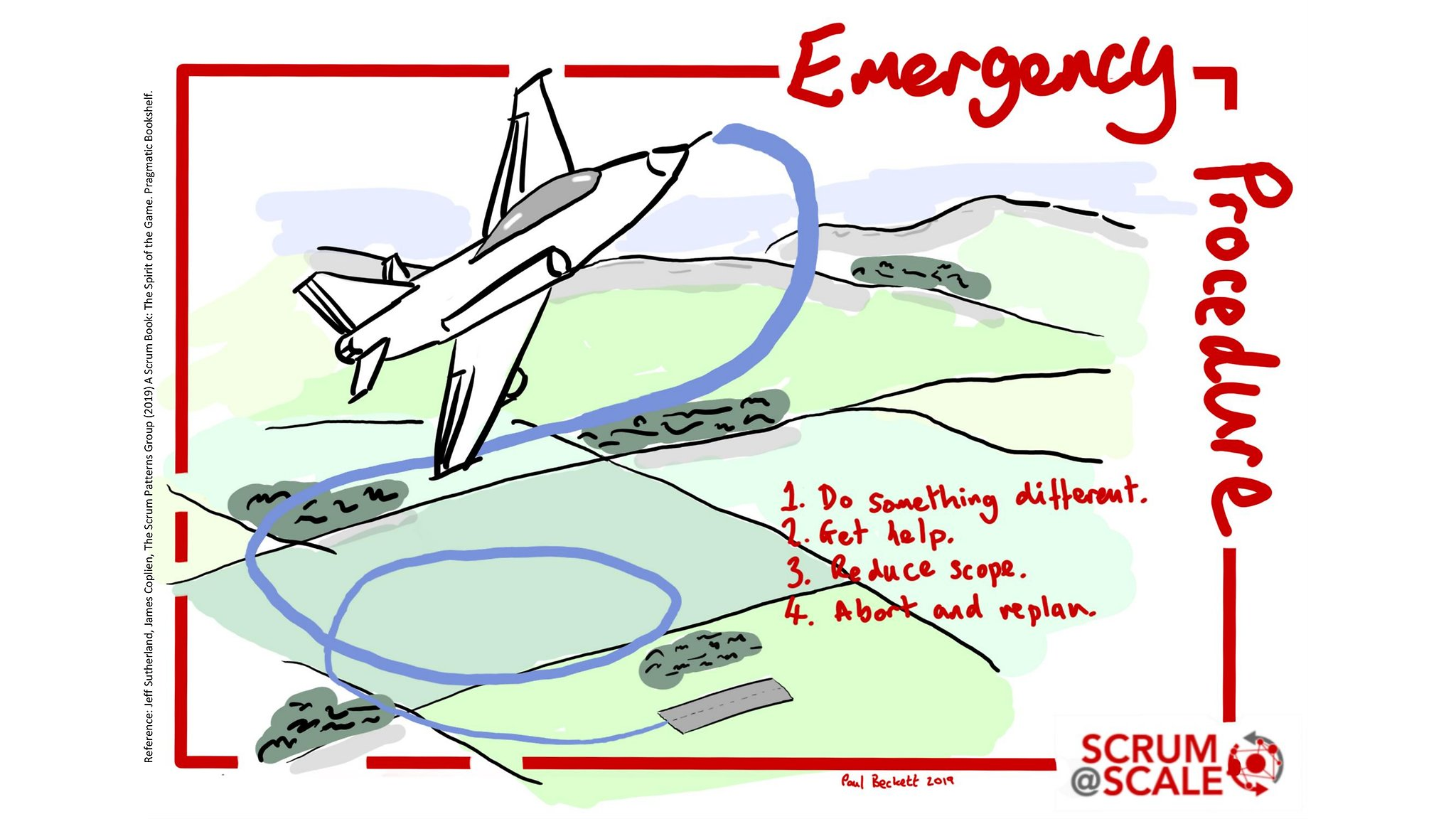Emergency Procedure - Recommended Scrum Patterns - Scrum@Scale