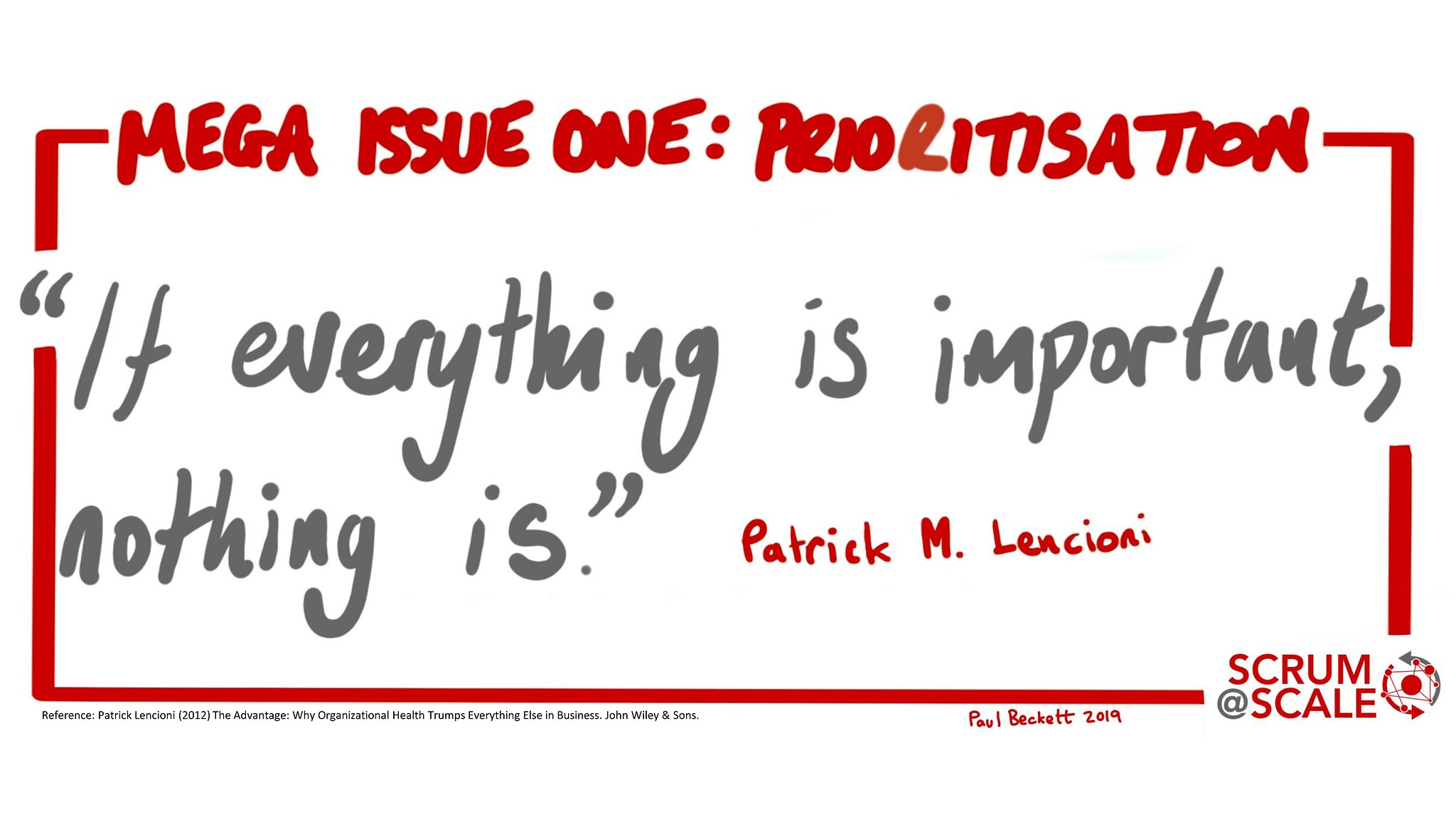 Prioritising - Scrum@Scale Mega-Issue #1 - Prioritisation